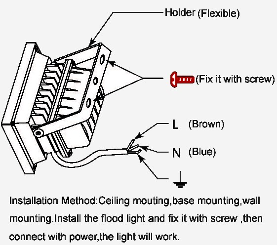 How To Run Wire For Outdoor Flood Light